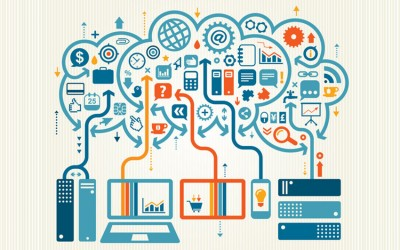 The Internet of Things and why it's a big deal